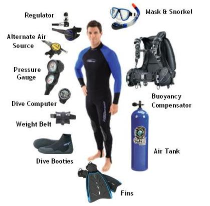 Basic-Scuba-Gear-and-Equipment
